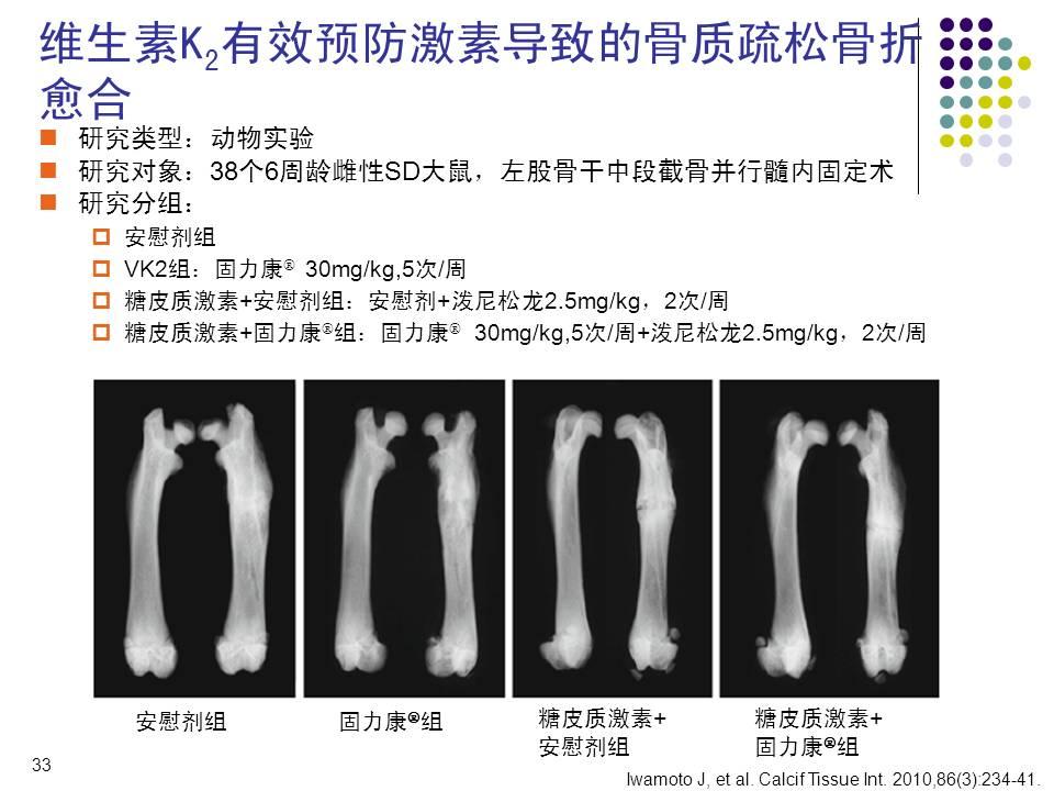 骨质疏松性骨折与维生素k2的作用