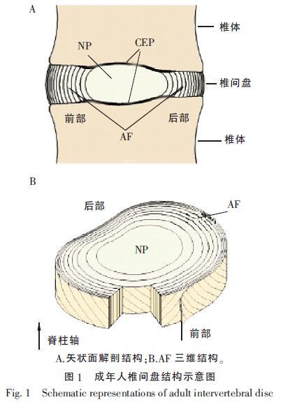 结构力学位移法图表